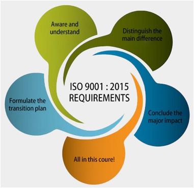 Menuju Sistem Manajemen Mutu ISO 9001:2015